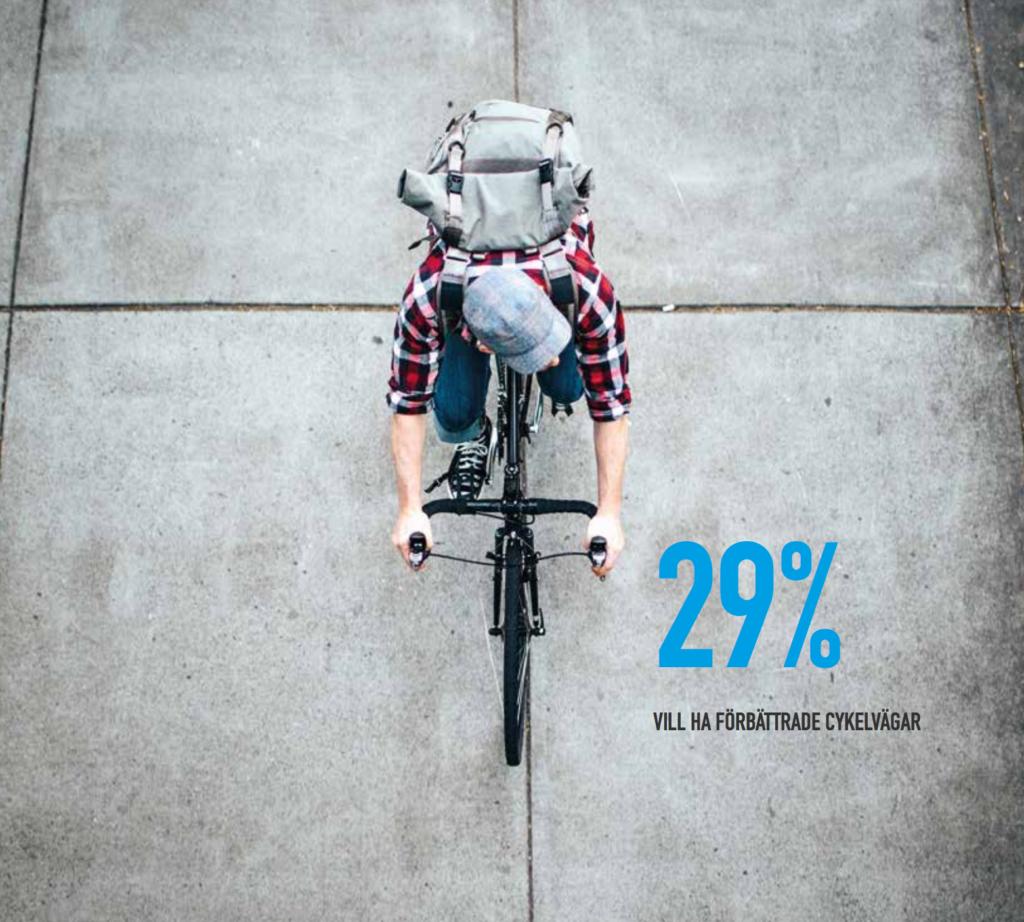Fler vill ha cykelväger